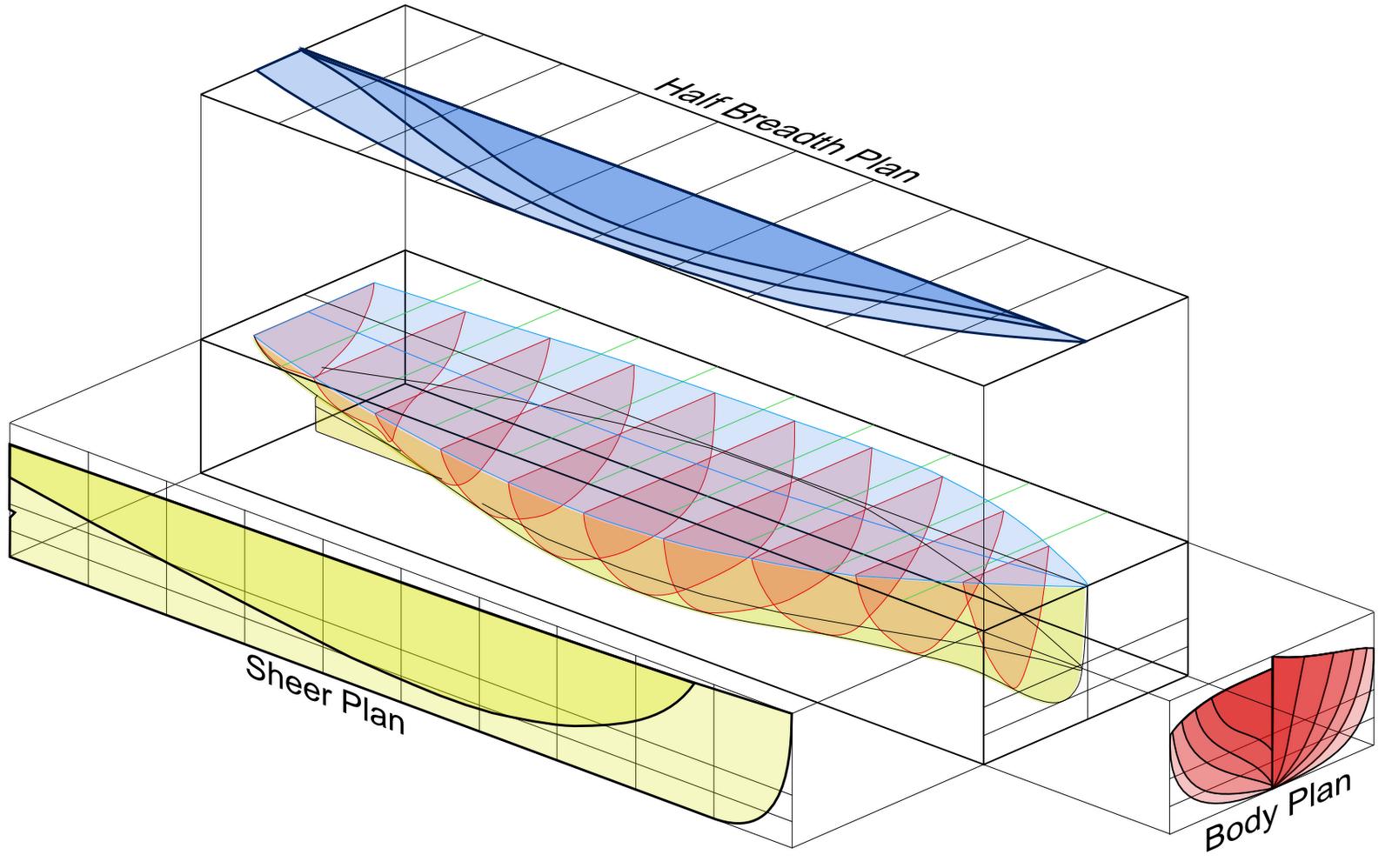 Boat Floor Plans Marine Engineering Naval Architecture