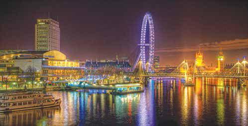 Keindahan London