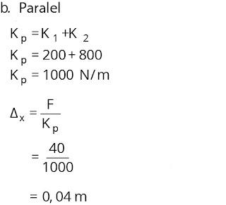 Pembahasan Soal Fisika Tentang Elastisitas Bahan nomor 4