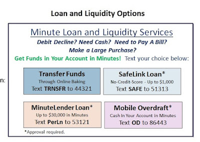 Digital Suite of Real-Time Mobile Technology for the Loan and Overdraft Liquidity Market