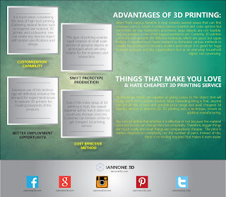 Check advantages of 3d printing
