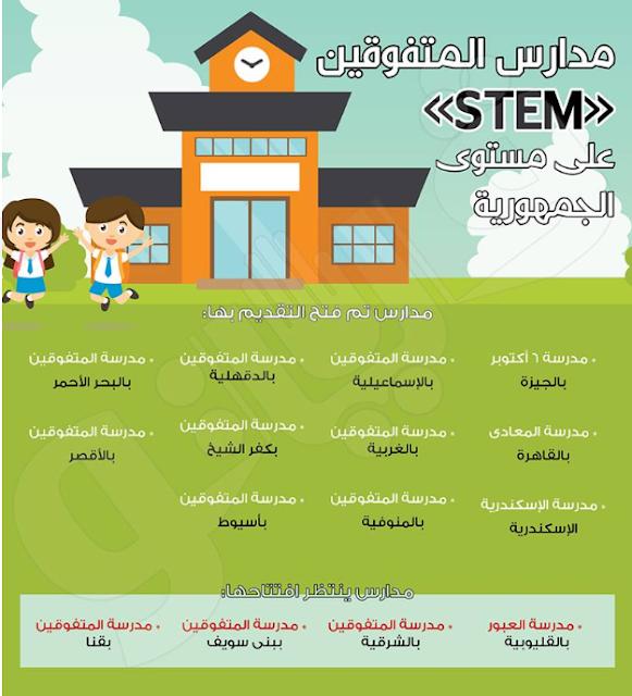 تعرف على اماكن مدارس المتفوقين «STEM» على مستوى الجمهورية