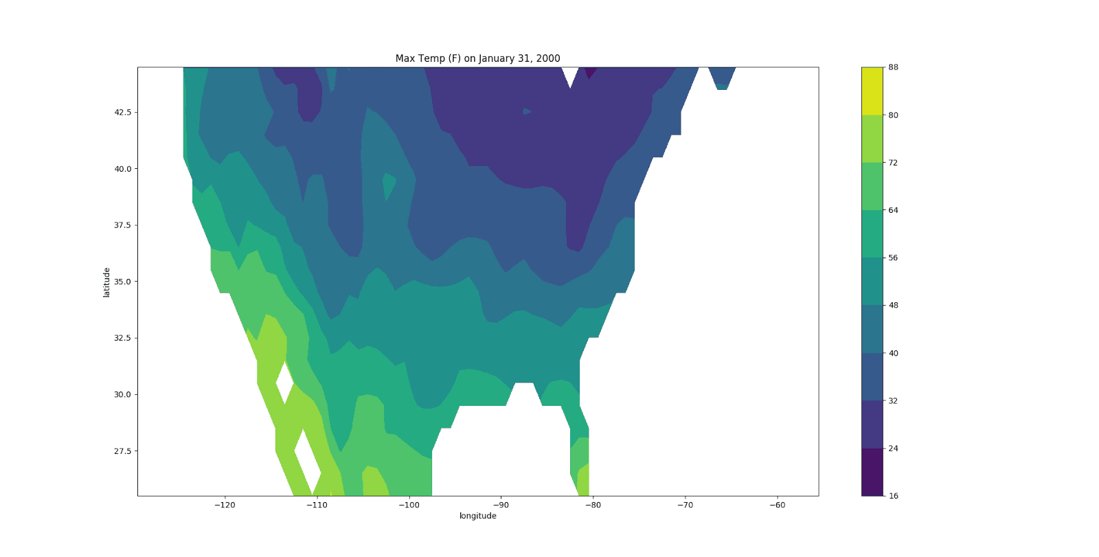 python surface climate map