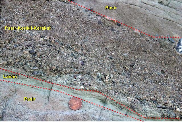 Pasir dan Proses Geologi-nya | Artikel ini berisi tentang Definisi / Pengertian, Pembentukan, Komposisi, Jenis, Tekstur dan Transportasi Pasir.