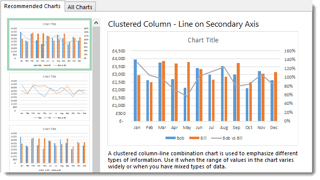 Creating and Formatting a Basic Chart Using Recommended Charts Using Excel 2013