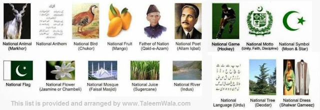 List of National Things of Pakistan (Animal, Bird, Color, Day, Monument, Fish, Flower, Fruit, Mountain, Poet, River, Sport, Tree, Vegetable and more)