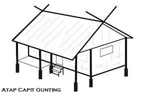 Desain Bentuk Rumah Adat Sunda dan Penjelasannya, Arsitektur Tradisional