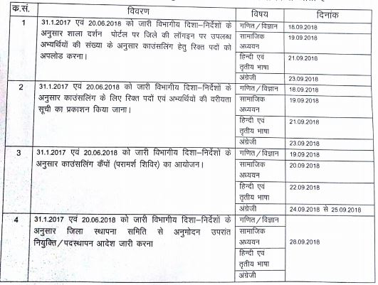image : Calendar for Level-2 Document Verification & Counselling Schedule 2018 @ TeachMatters