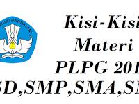 DOWNLOAD MATERI KISI-KISI PLPG SOSIOLOGI 2017 LENGKAP