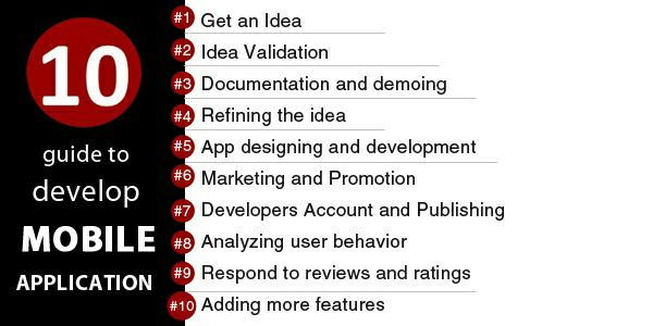 The 10-step guide to Develop a Mobile Application