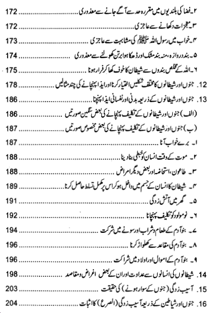 Index page 4 of Jadu ki Haqeeqat