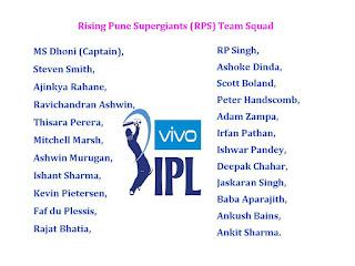 IPL 10 2017 All Teams & Player List (Indian Premier League),ipl 2017 player list,ipl 2017 all team squad,ipl 2017 schedule,ipl 10 2017 all palyer,final palyer list,team squad,ipl 10 all teams and squad,list of player of ipl 10,Indian Premier League 10 2017 teams and player,Indian Premier League 10 2017 schedule,10 ipl,2017 ipl,cricket,indian cricket,t20 cricket,official player list,final player list,2017 ipl 10 all Team Squad Click here for latest update...  Teams:  Mumbai Indians, Royal Challengers Bangalore, Gujarat Lions, Delhi Daredevils, Sunrisers Hyderabad, Kings XI Punjab, Kolkata Knight Riders, Rising Pune Supergiants,    Mumbai Indians (MI) Team Squad  Rohit Sharma (Captain),  Lendl Simmons,  Ambati Rayudu,  Jagadeesha Suchith,  Jasprit Bumrah,  Parthiv Patel,  R Vinay Kumar,  Nitish Rana,  Harbhajan Singh,  Siddhesh Lad,  Unmukt Chand,  Shreyas Gopal,  Akshay Wakhare,  Mitchell McClenaghan,  Corey Anderson,  Tim Southee,  Marchant de Lange,  Lasith Malinga,  Jos Buttler,  Nathu Singh,  Kunal Pandya,  Kieron Pollard,  Kishore Pramod Kamath,  Hardik Pandya,  Deepak Punia,  Jitesh Sharma.   Royal Challengers Bangalore (RCB) Team Squad  Virat Kohli (Captain),  Shane Watson,  Chris Gayle,  Adam Milne,  AB de Villiers,  Mitchell Starc,  Mandeep Singh,  Yuzvendra Chahal,  Harshal Patel,  Stuart Binny,  Kane Richardson,  Samuel Badree,  Sarfaraz Khan,  Praveen Dubey,  Vikramjeet Malik,  Travis Head,  Akshay Karnewar,  Iqbal Abdullah,  Sachin Baby,  Vikas Tokas.    Gujarat Lions (GL) Team Squad  Suresh Raina (Captain),  Brendon McCullum,  Ishan Kishan,  Ravindra Jadeja,  Dale Steyn,  Praveen Kumar,  Dinesh Karthik,  Dwayne Smith,  Dhawal Kulkarni,  Aaron Finch,  Dwayne Bravo,  James Faulkner,  Eklavya Dwivedi,  Andrew Tye,  Jaydev Shah,  Shadab Jakati,  Pradeep Sangwan,  Shivil Kaushik,  Aksh Deep Nath,  Sarabjeet Ladda,  Pravin Tambe,  Umang Sharma,  Paras Dogra.    Delhi Daredevils (DD) Teams Squad  JP Duminy (Captain),  Rishabh Pant,  Shreyas Iyer,  Saurabh Tiwa