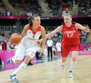 Séance d'entrainement du Basket-ball : Force et ...