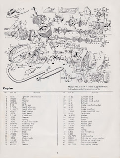 BZ's BMW Isetta 300's: Benelli Cobra 125 Parts Manual