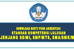 Bukti Fisik Akreditasi Standar Kompetensi Lulusan ( SKL ) Jenjang SD/MI, SMP/MTs Dan SMA/SMK/MA