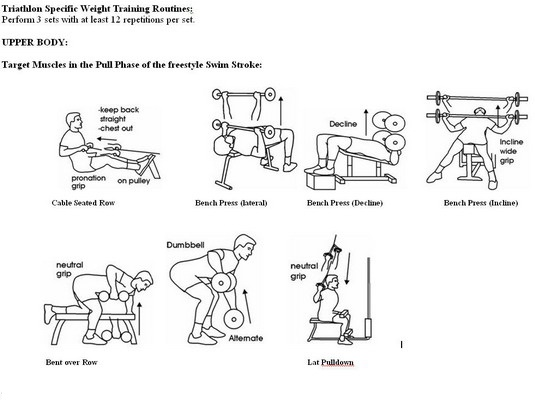 Strength Training Workout Tips From Weightlifting Programs