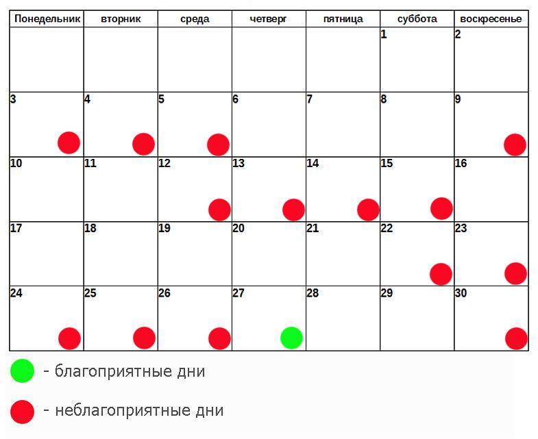 Химическая завивка по лунному календарю апрель 2017