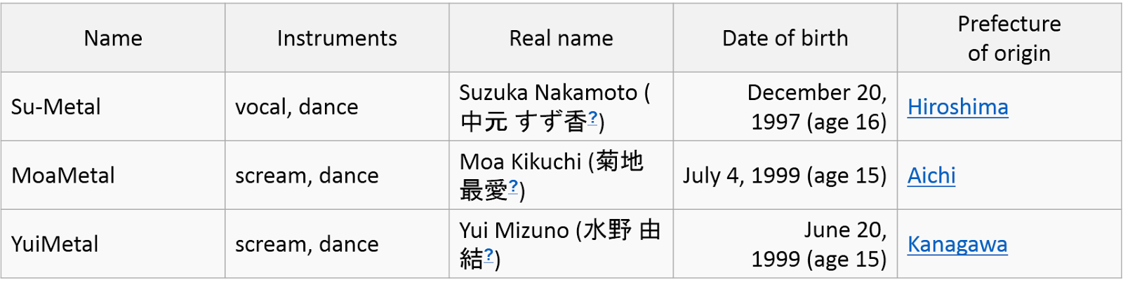 Wapanese yahoo dating