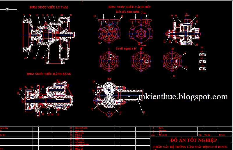 bản vẽ đồ án khảo sát hệ thống làm mát động cơ D226B-4D