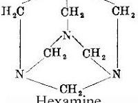 Hexamine - Kegunaan, Dosis, Efek Samping
