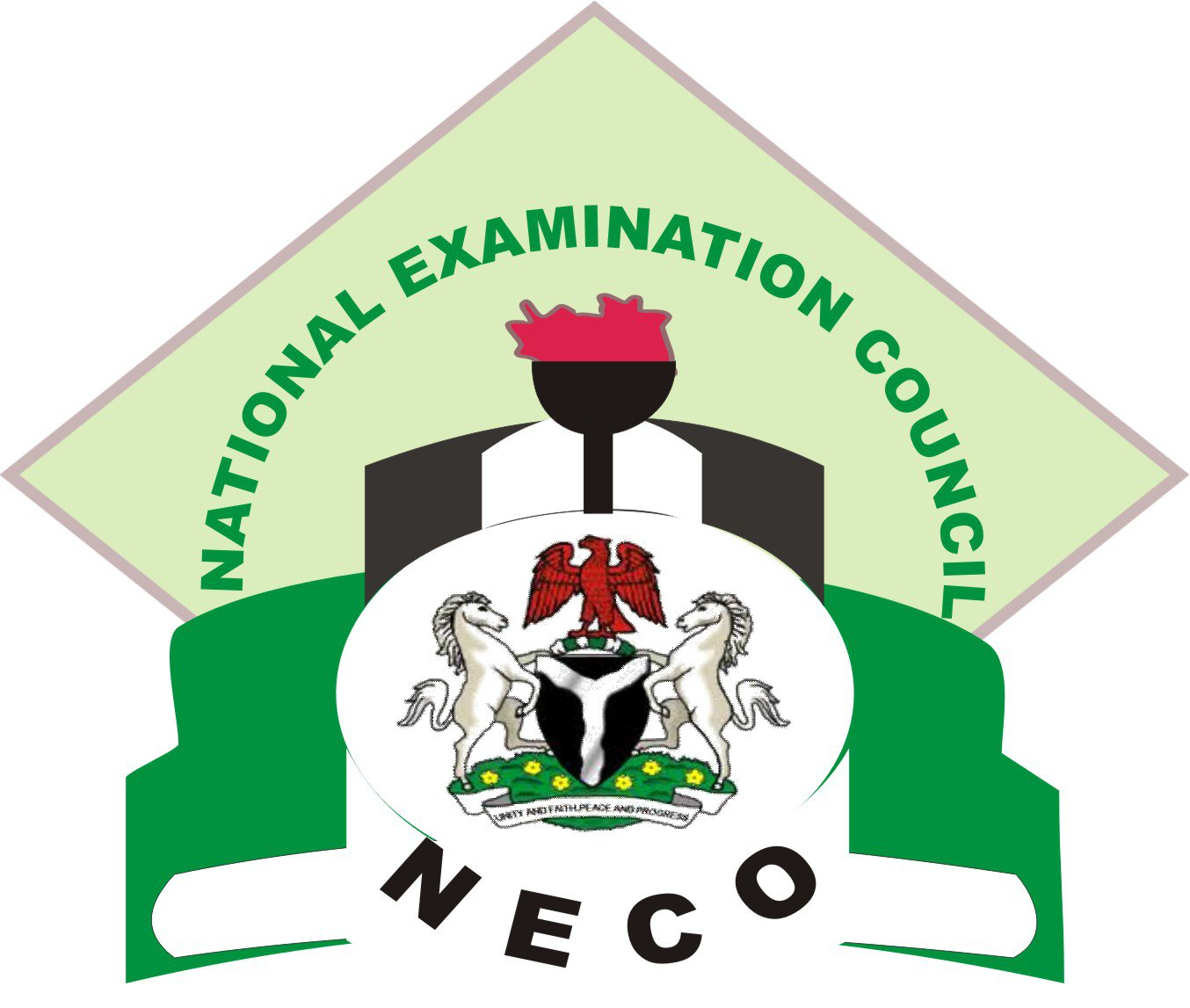 Image result for neco runs