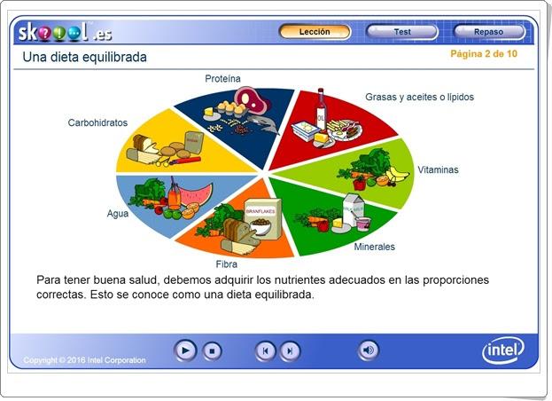 """""""Una dieta equilibrada"""" (Hábitos alimentarios de Educación Primaria). Skoool.es."""