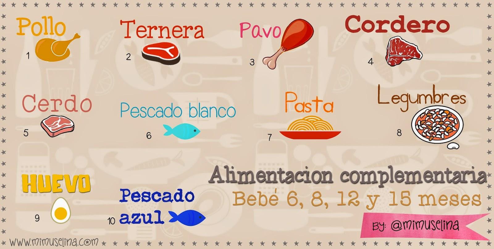 Introducción carne, pescado, huevo, legumbres...a tu bebé. BebeBlog by @mimuselina