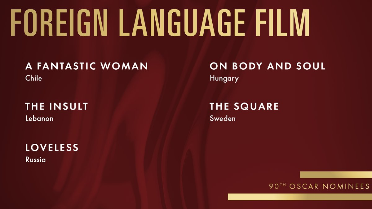 2018 Academy Awards Nominations