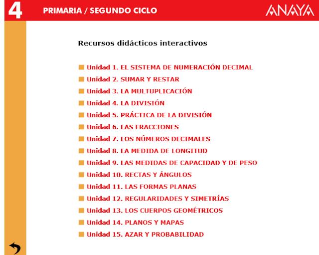 http://www.ceipjuanherreraalcausa.es/Recursosdidacticos/CUARTO/datos/01_Mates/Programa/mates_rdi.htm