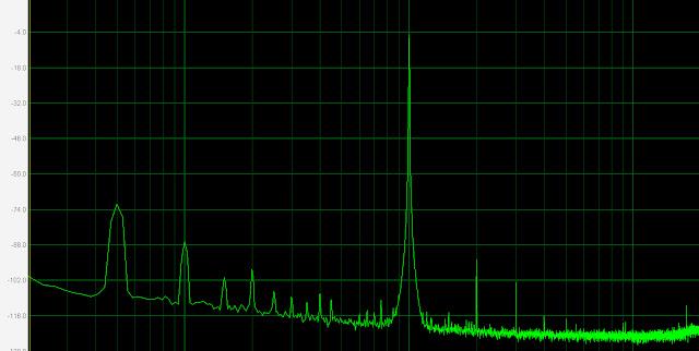Спектр выходного сигнала USB ЦАПа из Китая (убраны керамические конденсаторы на выходе)