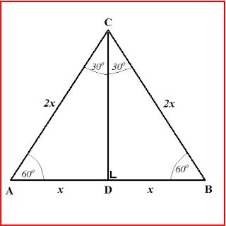 Cara Mencari Nilai Perbandingan Trigonometri Sudut Istimewa