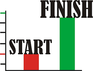 Start and Finish a Business