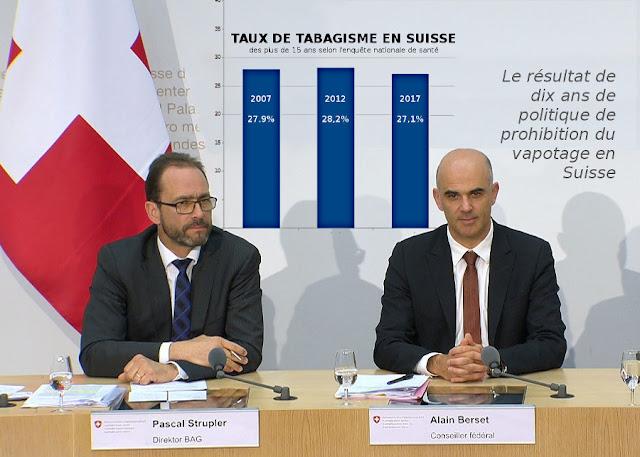 Les responsables du tabagisme Suisse