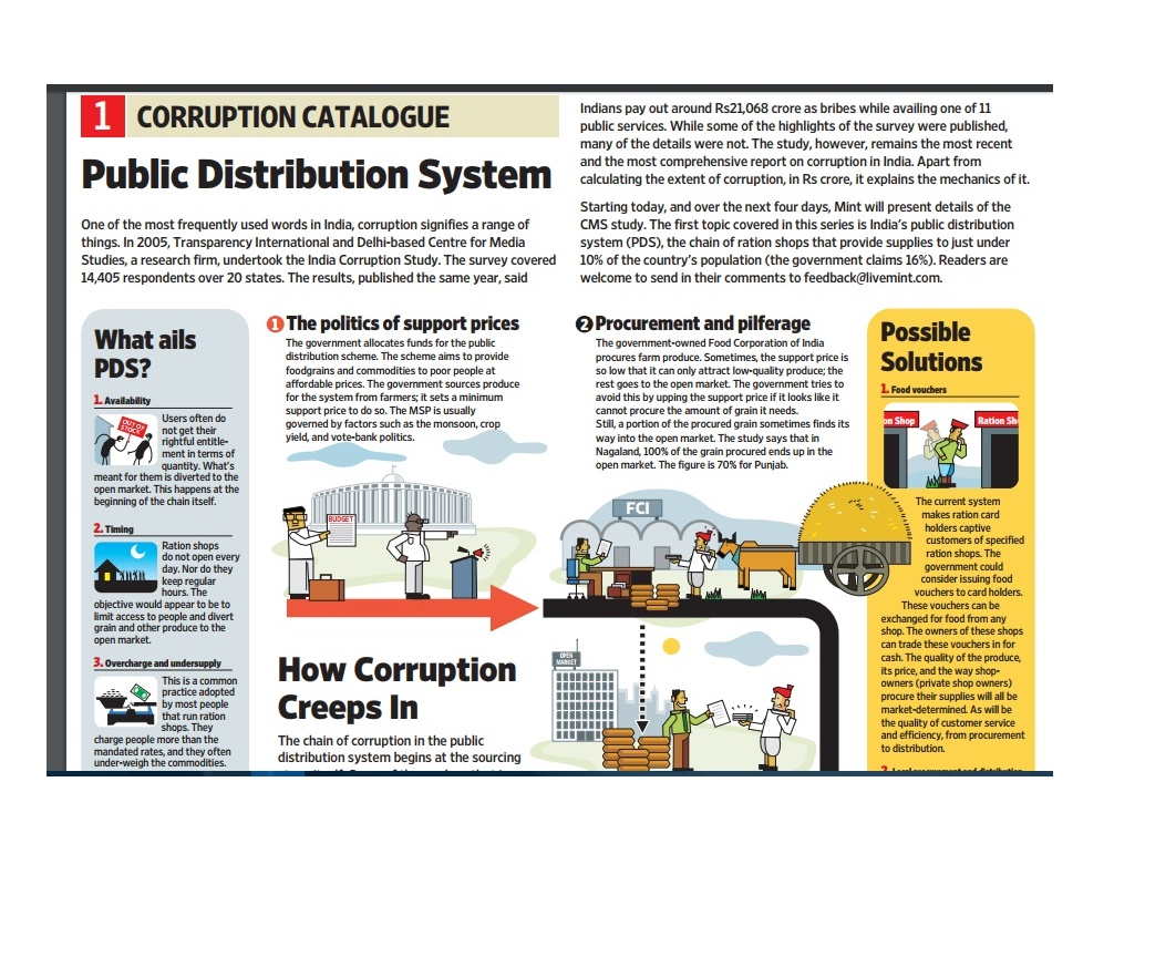 thesis public distribution system india Public distribution system in india sunil b bhosale1 & pralhad n kamble2 1 research associate, centre for study of social exclusion and inclusive policy, gokhale institute of economics & politics, pune, maharashtra(india) email-sunilbhosale2001@yahoocom, sunilbhosle@gipeernetin.