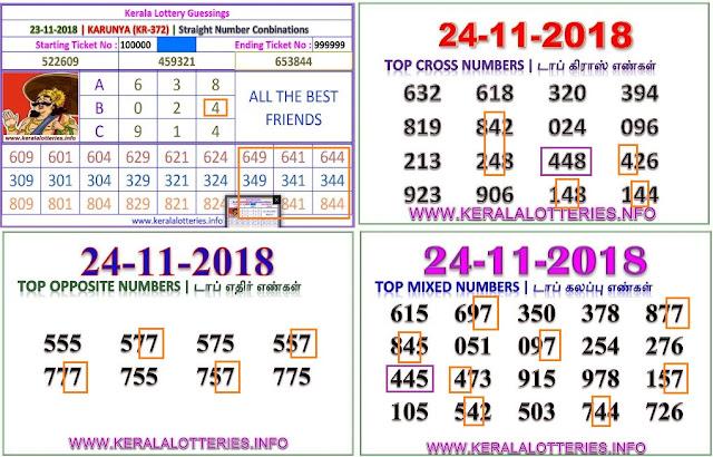 KARUNYA KR-372 Kerala lottery abc guessing by keralalotteries.info