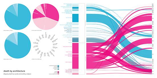 model infografik desain arsitektur arsitektur