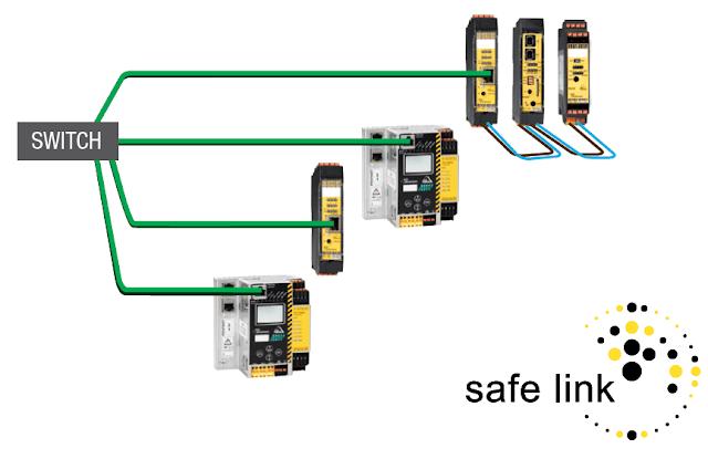 Safe Link: необычные технологии подключения компонентов ИТ-безопасности в сетях промышленной автоматизации