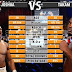 Boxing: Anthony Joshua Vs Carlos Takam, Who Wins