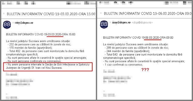 Autoritățile păstrează secret numărul persoanelor internate cu suspiciune de coronavirus la Spitalul Județean Suceava