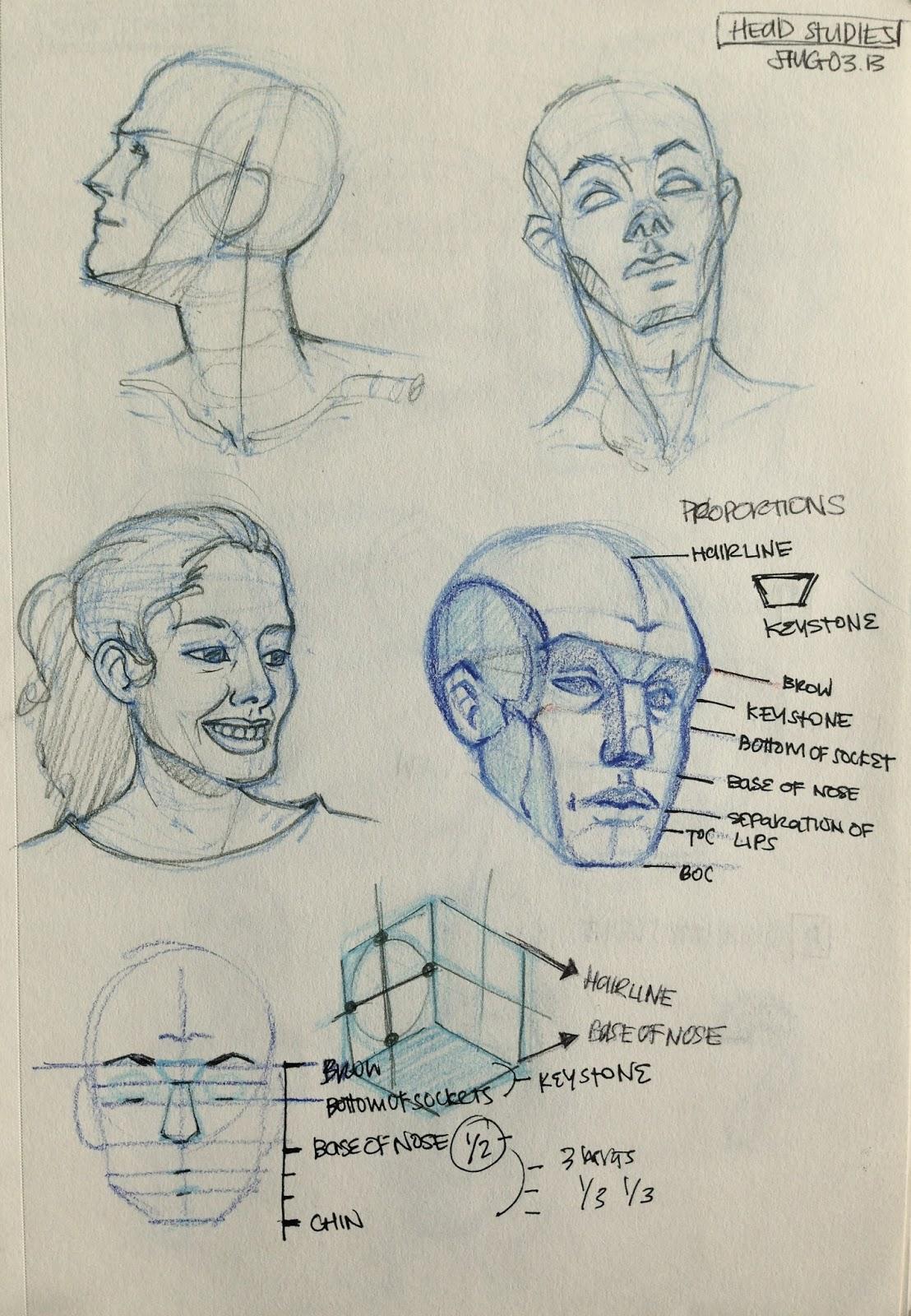 Machover Il Disegno Della Figura Umana Libro.Figura Disegno Disegno E Invenzione 4a Edizione Pdf Meosompebima Cf
