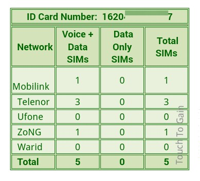 How many sims on my cnic?