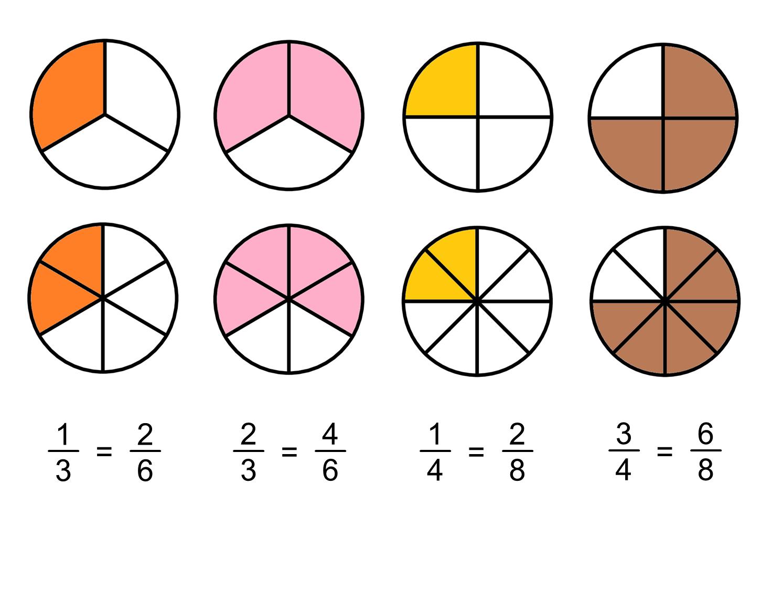 MEDIAN Don Steward mathematics teaching: equivalent