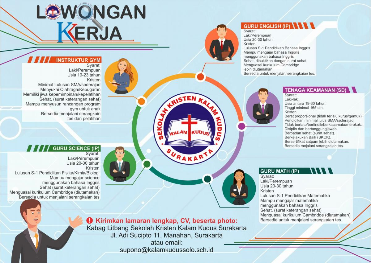 Lowongan Kerja Sekolah Kristen Kalam Kudus Surakarta - Periode November-Desember 2017