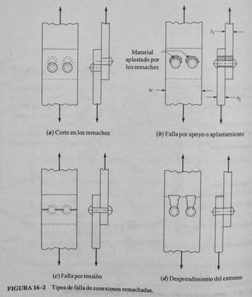 Ingenieria Mecanica: abril 2014