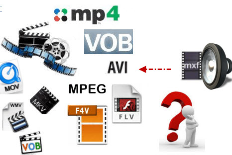 How to Repair MP4 File with the Simplest Video Recovery