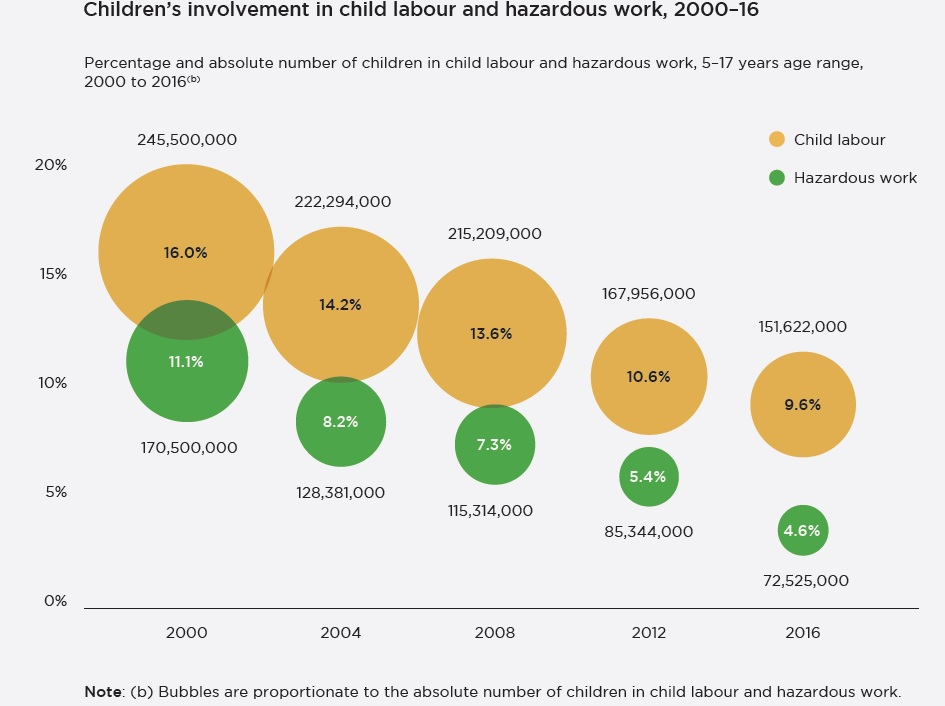 why did child labour decline in Chinese families have only one child why should one care about these demographic changes such a drastic decline in the young labor force will usher in.
