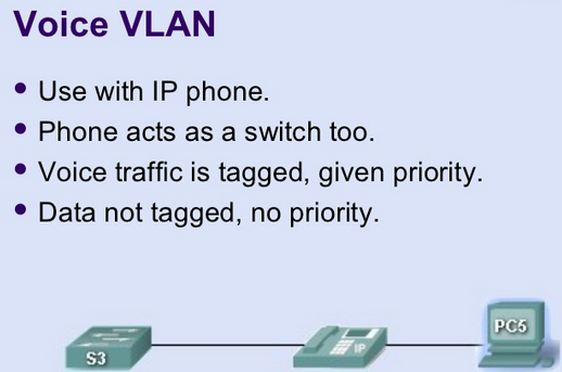 Because The Sound Quality Of An IP Phone Call Can Deteriorate If Data Is Unevenly Sent Switch Supports Service QoSbased On IEEE 8021p
