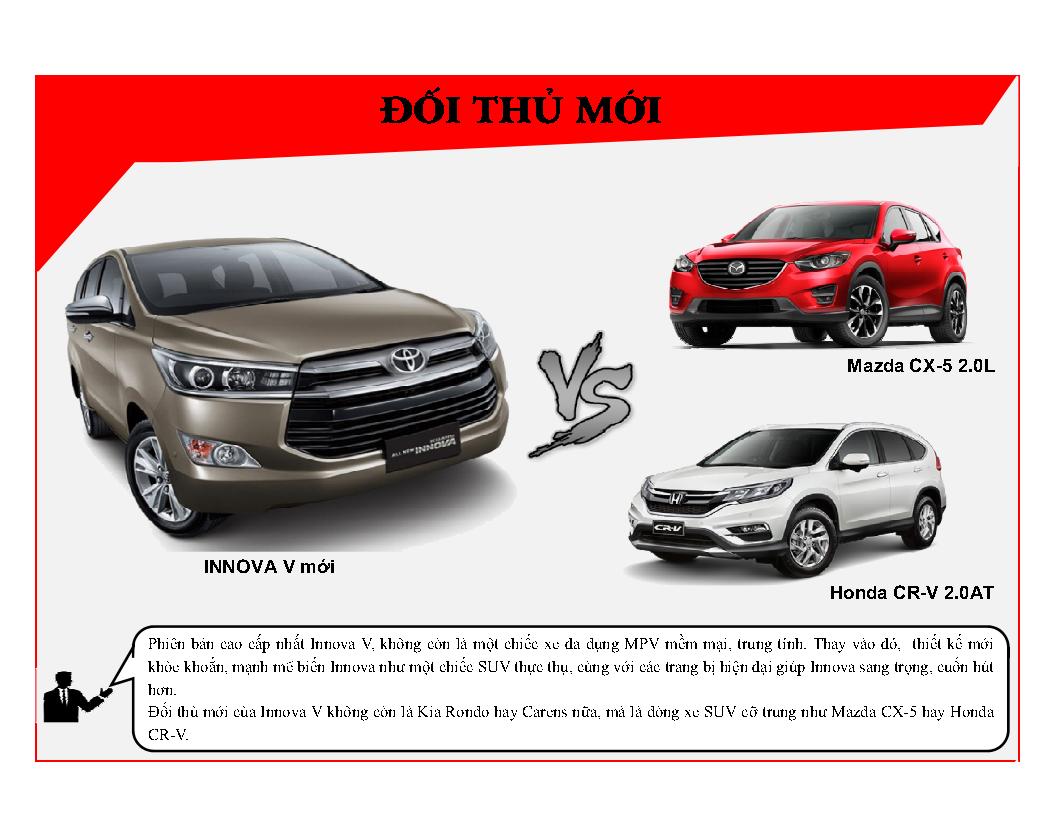 %2528Infographic%2529%2BInnova%2BV%2B2016%2B %2BVN Page2 - [Infographic] So sánh Toyota Innova 2.0V với Mazda CX-5 2.0 và Honda CR-V 2.0AT