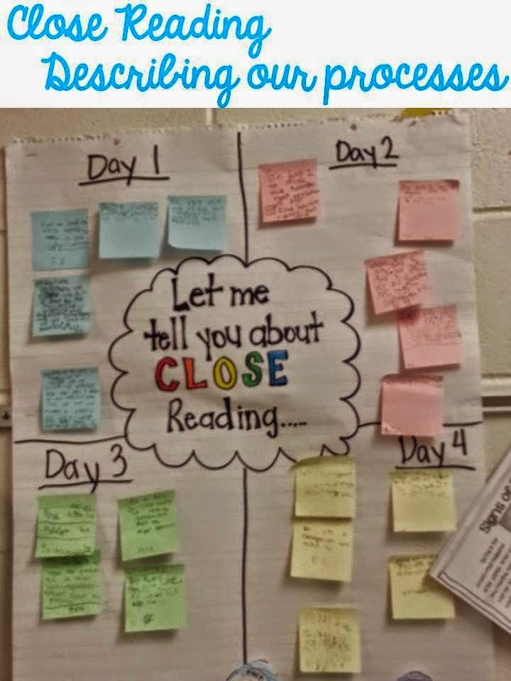 Close Reading- freebie included- all about digging deeper into reading comprehension with close reading- and a free sample