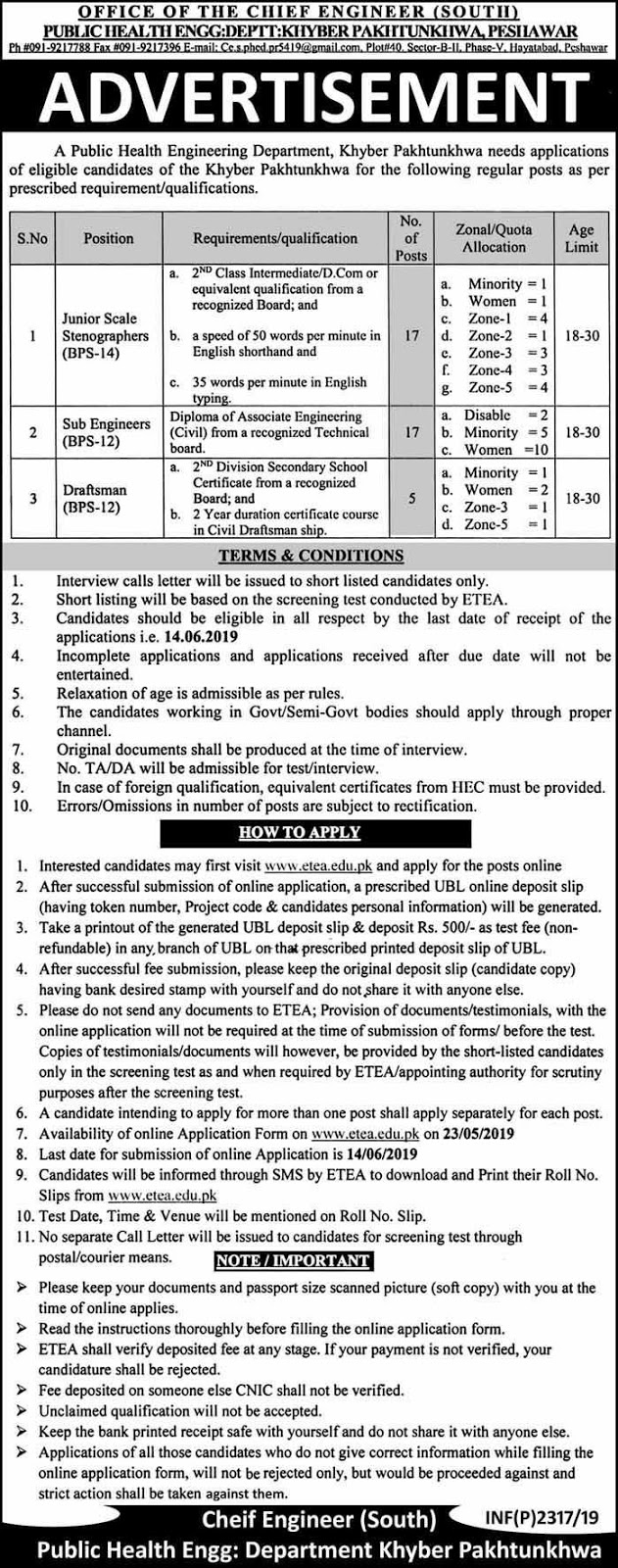 Advertisement for Public Health Engineering Department KPK Jobs